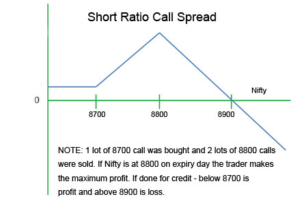High probability intraday trading strategies pdf