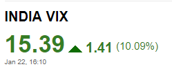 INDIA VIX EOD 22-Jan-2018