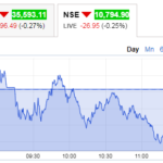 When Nifty Does Not Move Its Hard To Trade