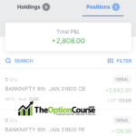 Learn Intraday Trading Free