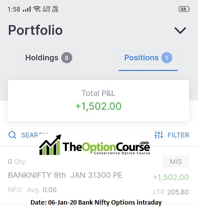 Learn option trading in nse
