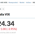 Union Budget 2021 India VIX Will Crash